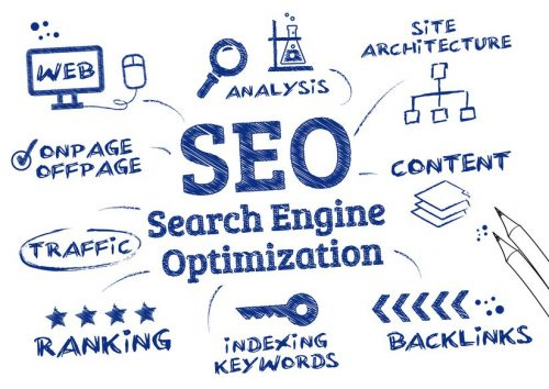 SEO: It doesn't end with the launch of your website
